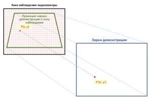 Расчет координат в лазерном тире