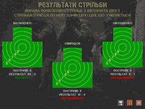 Вправа початкових стрільб з автомата LaserSoft.com.ua