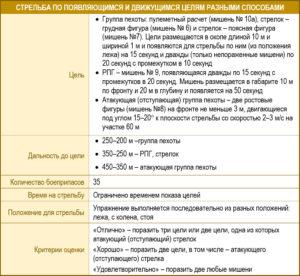 УКС для автомата lasersoft.com.ua